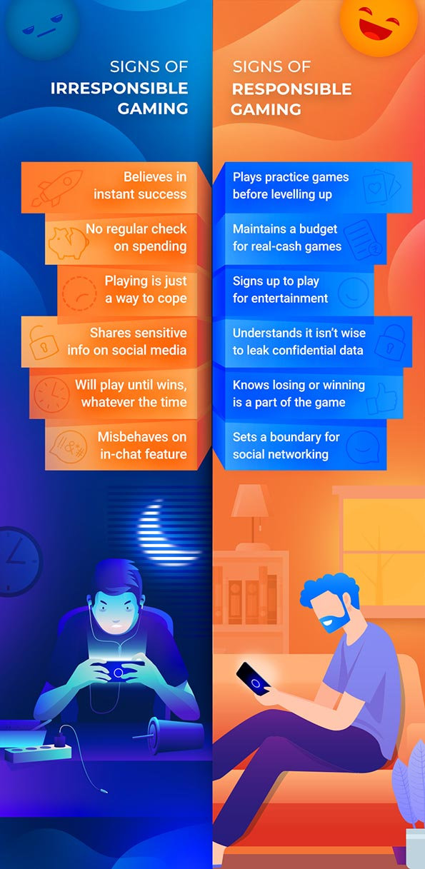 ARE YOU A RESPONSIBLE GAMER?